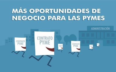 Hans soluciones Nueva Ley de Contratación Pública 400x250 - Noticias
